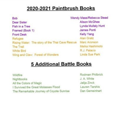 List of Battle Books